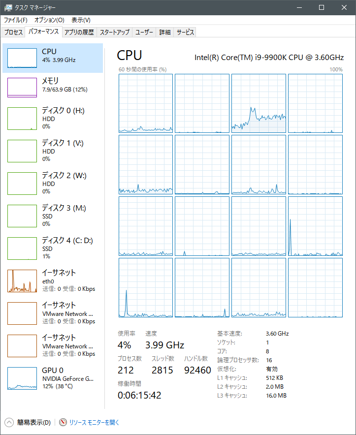 Task-Manager_CPU